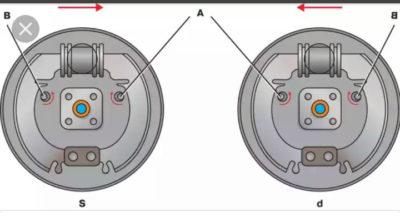 Як працює мостовий кран