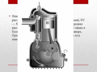 як працює дизельний двигун