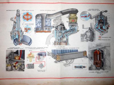 як працює система мастила двигуна